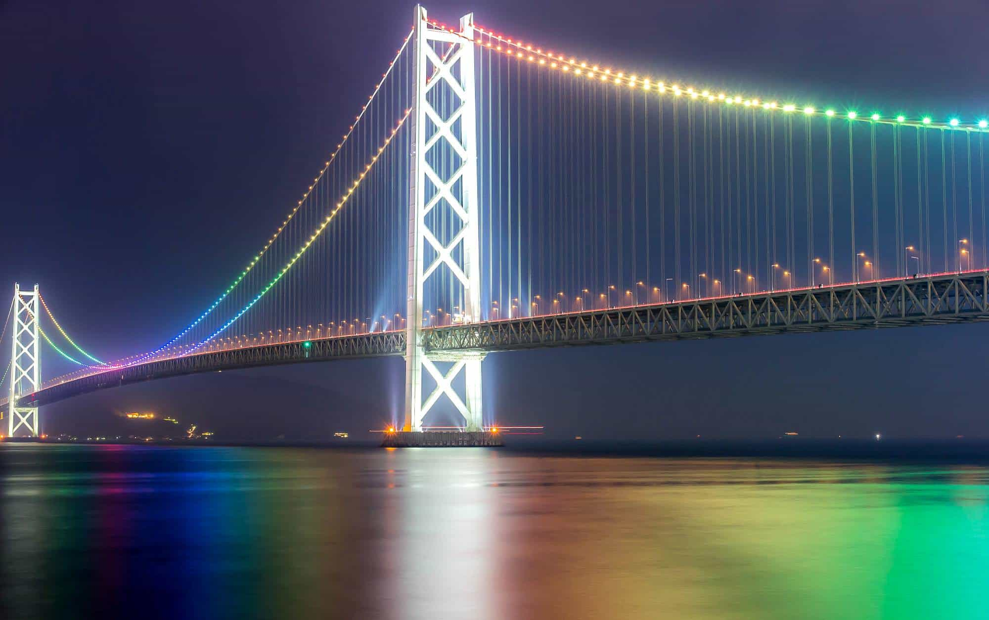 Туры в Японию. Мост Акаси фото
